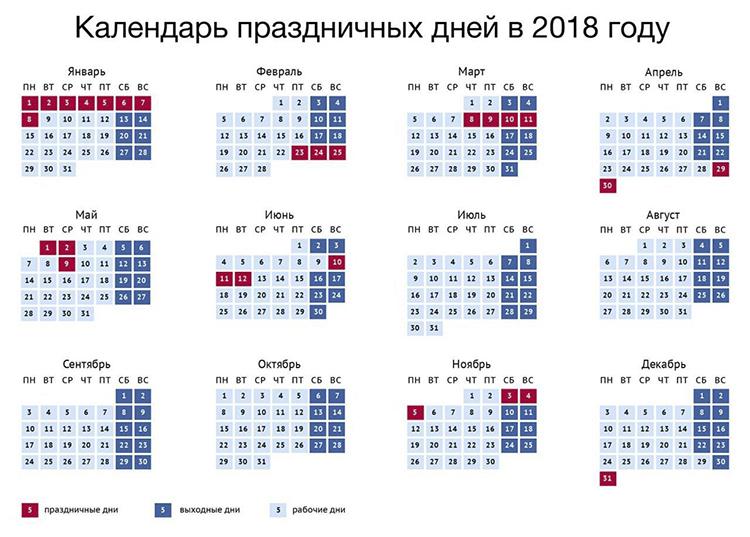 В Минтруда «оптимизировали» отдых Россиян