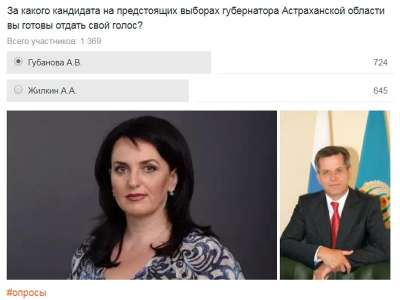 Земляки не прочь видеть в губернаторах Астраханской области женщину