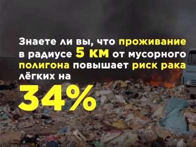Проживание в радиусе 5 км от мусорной свалки повышает риск рака легких…